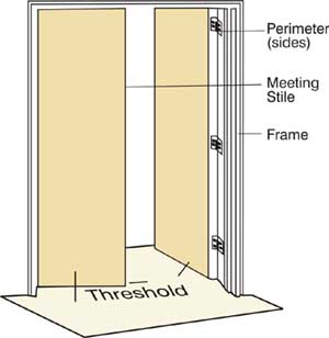 THRESHOLD SEALS : The Seals, That Are Designed For The Gap Between The  Bottom Of The Door U0026 The Floor
